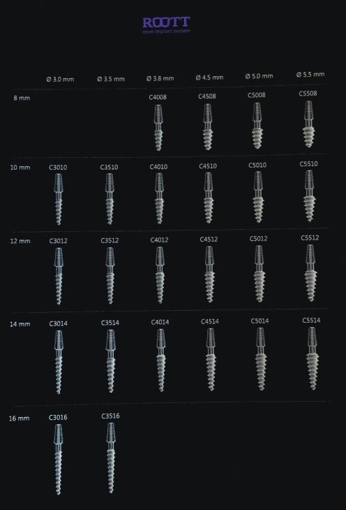ROOTT Implants